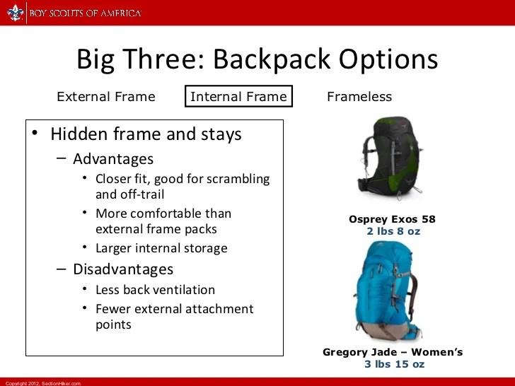 Advantages And Disadvantages Of Internal External Frame Packs ...