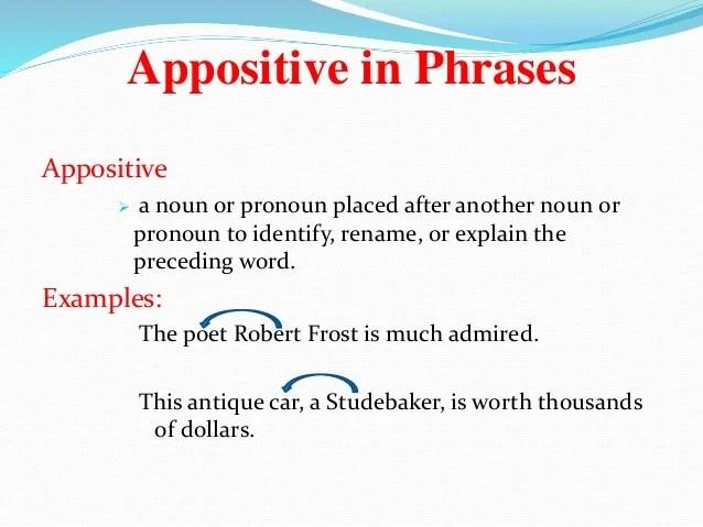 Present Participle Phrase Examples