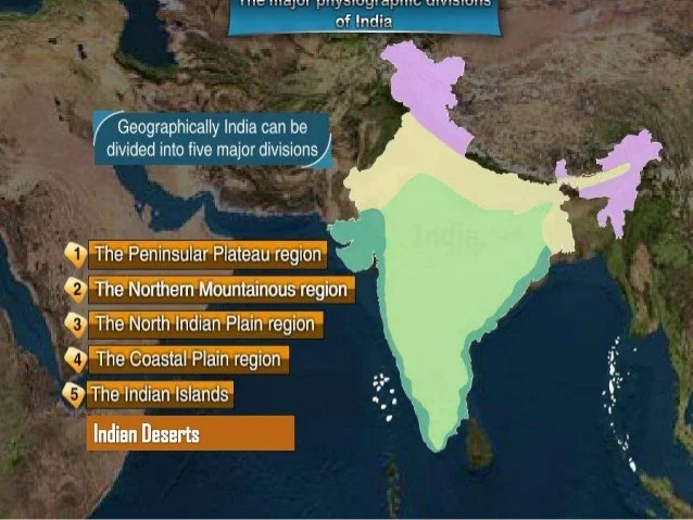 Image result for India Division- On the basis of physical features