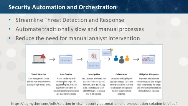 What Security Orchestration