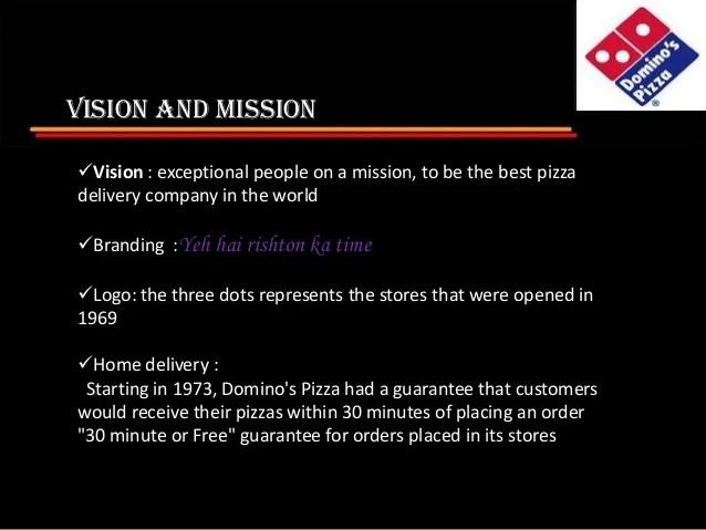 Dominos Pizza Sri Lanka