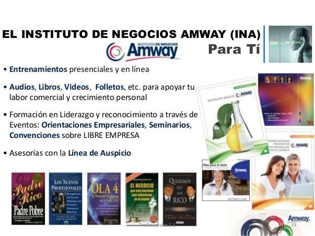 Plan De Negocios Amway 2016