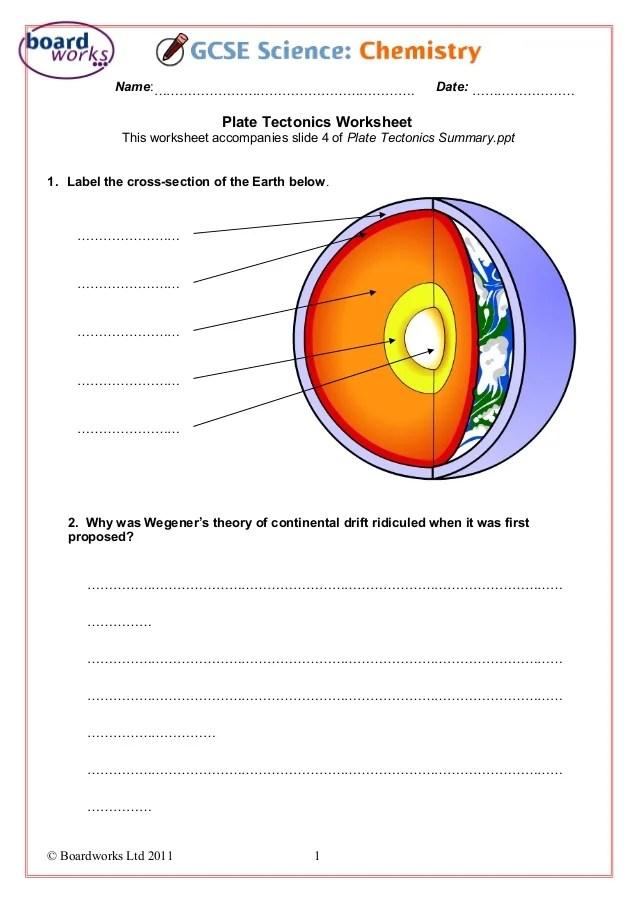 Activity Plates Earths