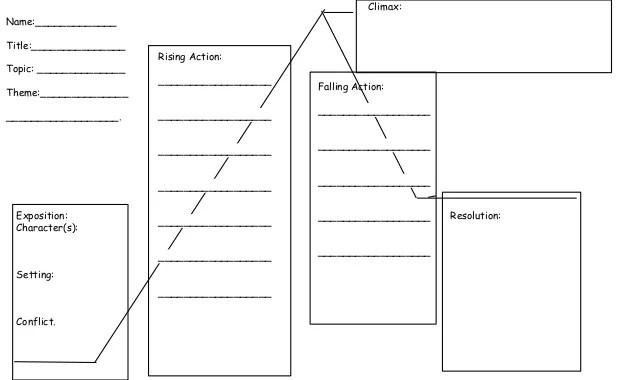 graphic regarding Plot Diagram Printable named Blank Plot Diagram Worksheet - Wiring Diagrams Folder