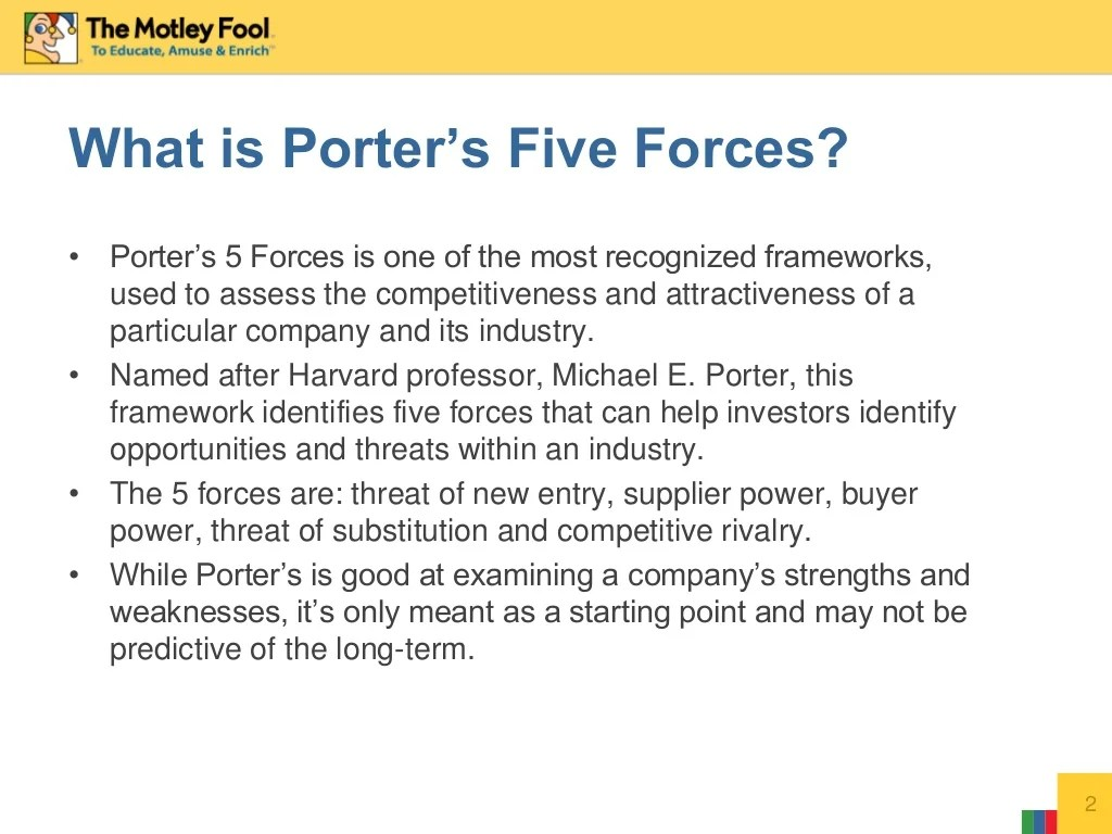 Porter S 5 Forces Is