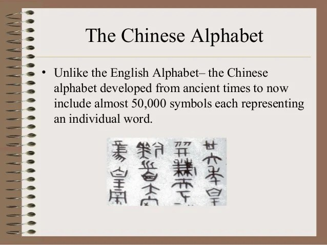 Letters English Letters Translated Chinese