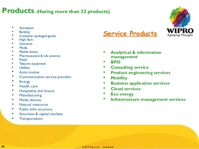 Securities Services Provider