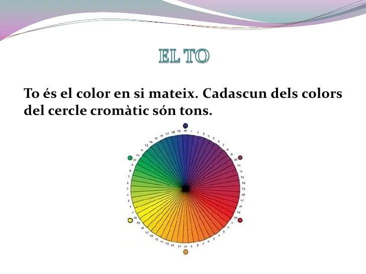 Resultat d'imatges de el to del color