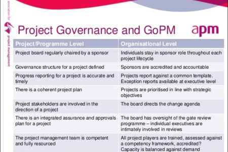 Colorful Project Governance Structure Template Gift - Certificate ...
