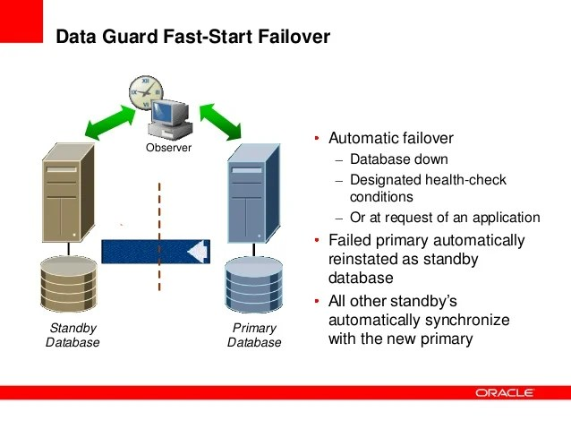 Presentation automating failover with data guard in the cloud