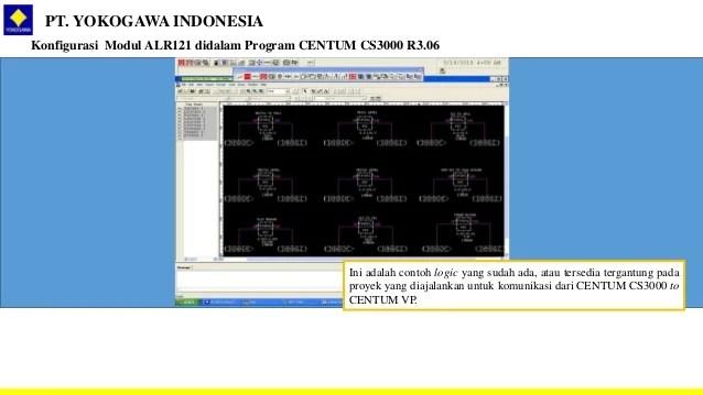 Communication ARL121
