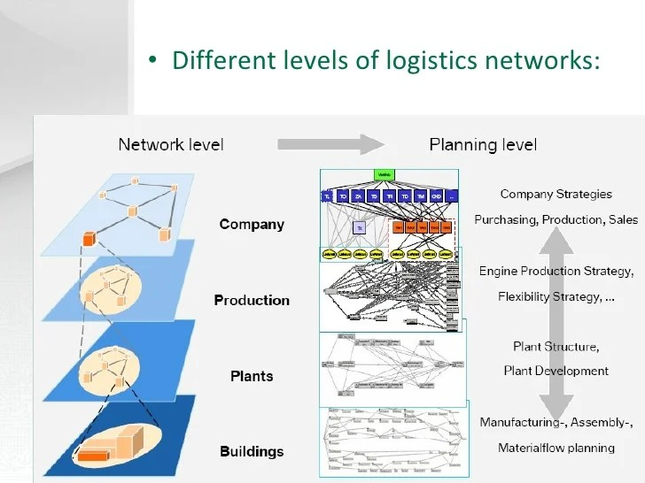 riordan manufacturers operations and logistics These operations represent 95% of the pharma logistics costs and, in our  experience, companies can save 20-50% in warehousing and up to 40% in.