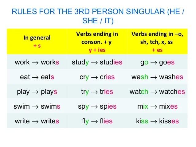 Spanish Worksheets For Beginners