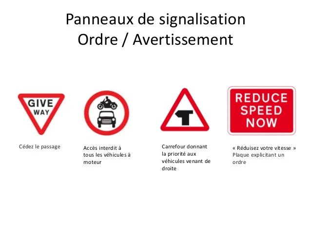 Principaux Panneaux De Signalisation A Connaitre