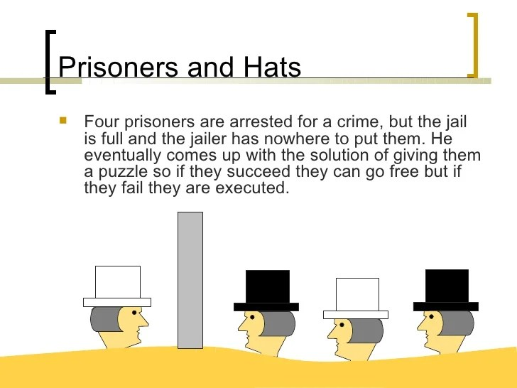 Prisoners In Sand Puzzle