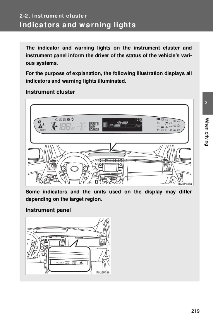 Toyota prius warning lights guide lightneasy corolla 2005 toyota dashboard warning lights buycottarizona Choice Image