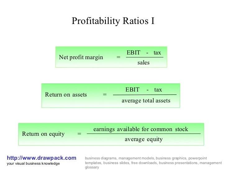 Profitability ratio i diagram