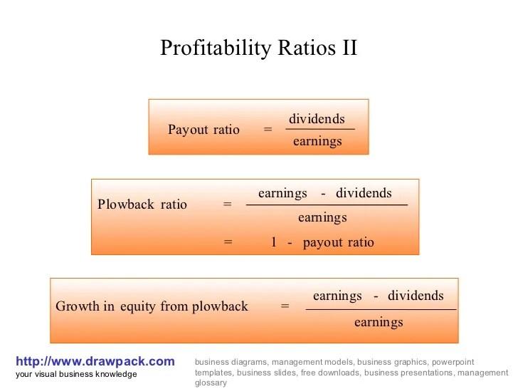Profitability ratio ii diagram