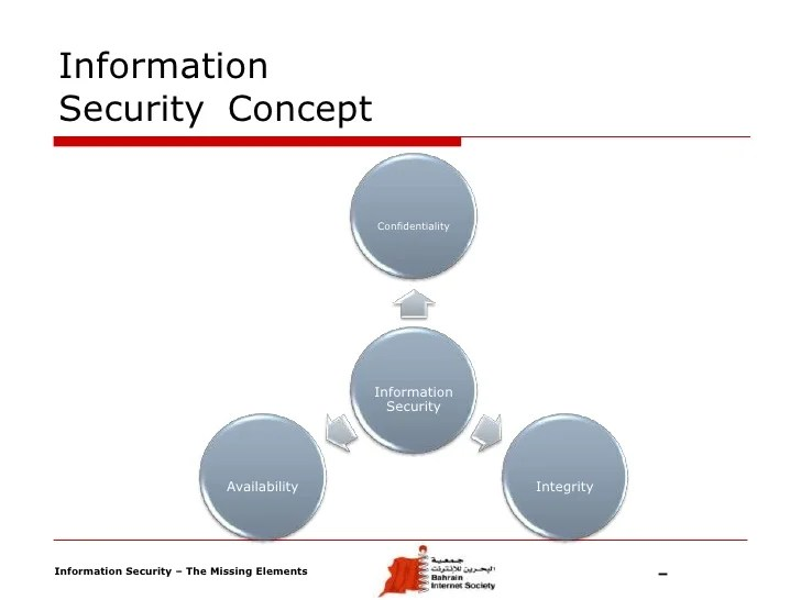 Define Private Security