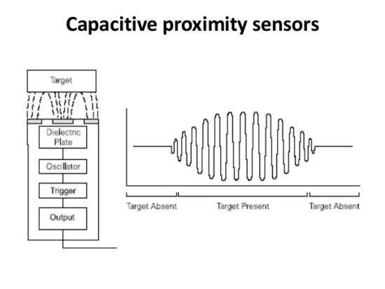 proximity-sensors-11-638 Proximity sensors