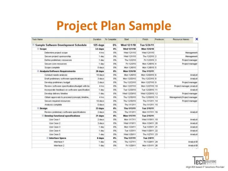 Simple Test Plan Template Sample Test Plan Doc Uat Test Case