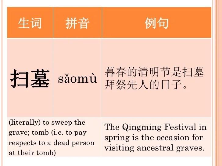 Qingming words