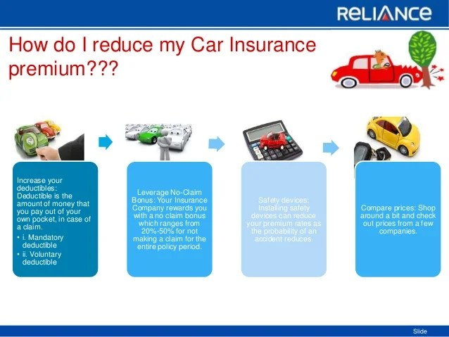 Motor Vehicle Insurance Quotes Online