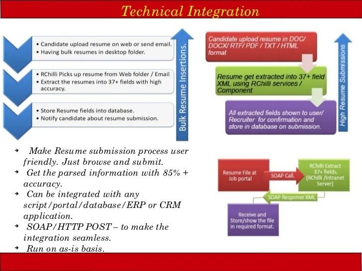 resume parsing tool resume parsing tool saas recruitment software
