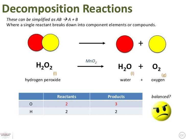 Chemical Equation Hydrogen Peroxide