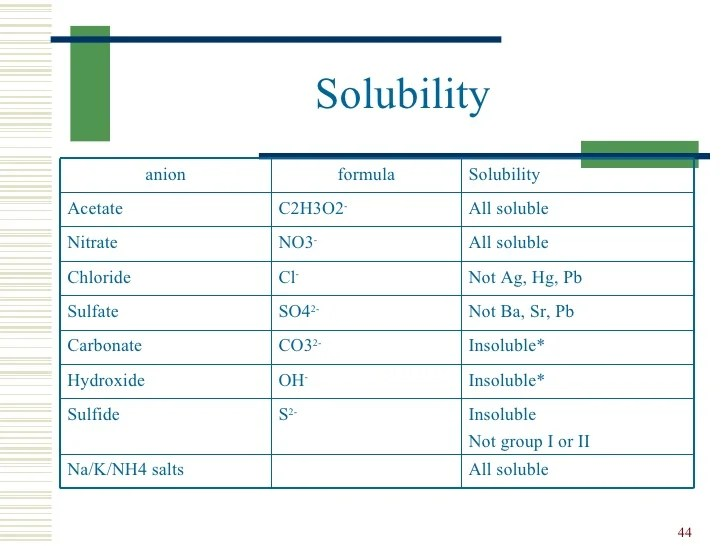 Magnesium Chloride Soluble