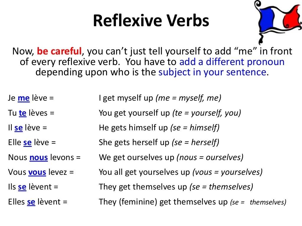 Les Verbes Pronominaux Reflexive Verbs