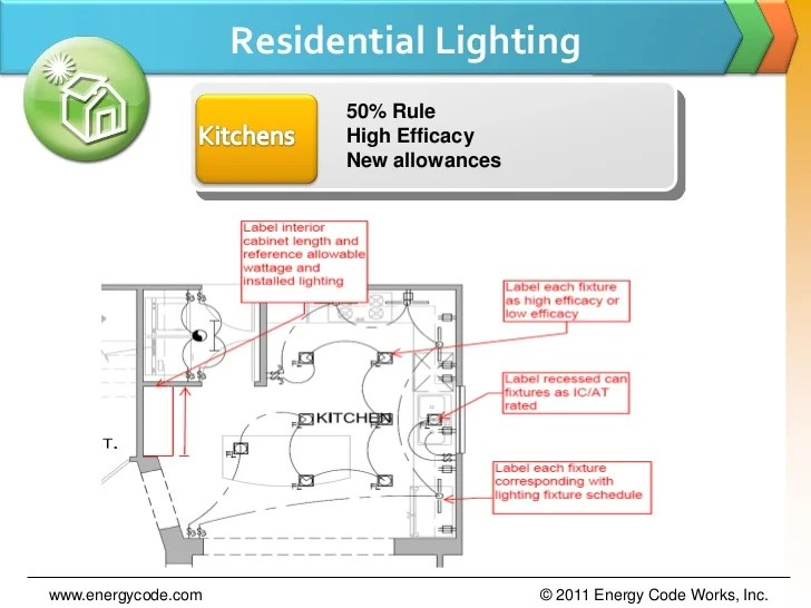 exceptional Title 24 Kitchen Lighting #4: title 24 kitchen lighting kitchen lights houzz energy code works