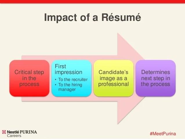 resume website building resume sample make build my you help help - Tips On Building A Resume