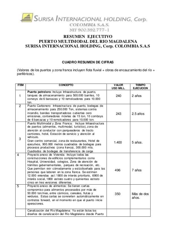 resumen ejecutivo puerto magdalena