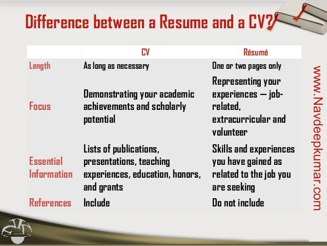 curriculum vitae vs resume nomaejo cv vs resume what 39 s the