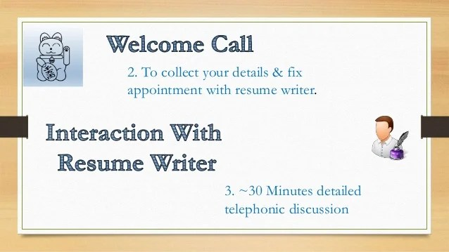 Resume Writing Companies In India