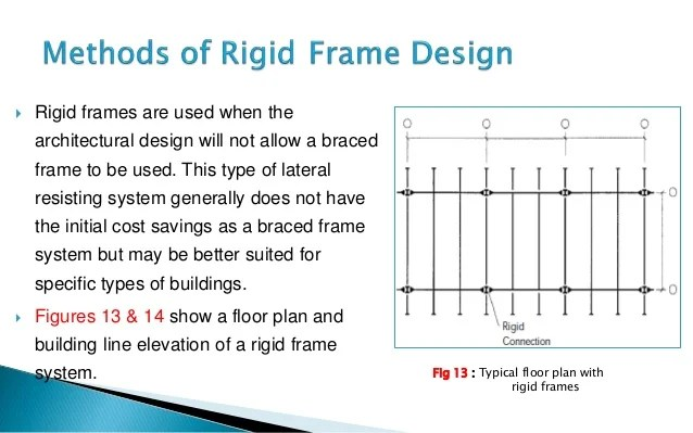 Types Of Rigid Frame Structures | Frameswall.co