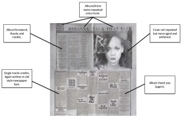 Rihanna Talk Talk Cd