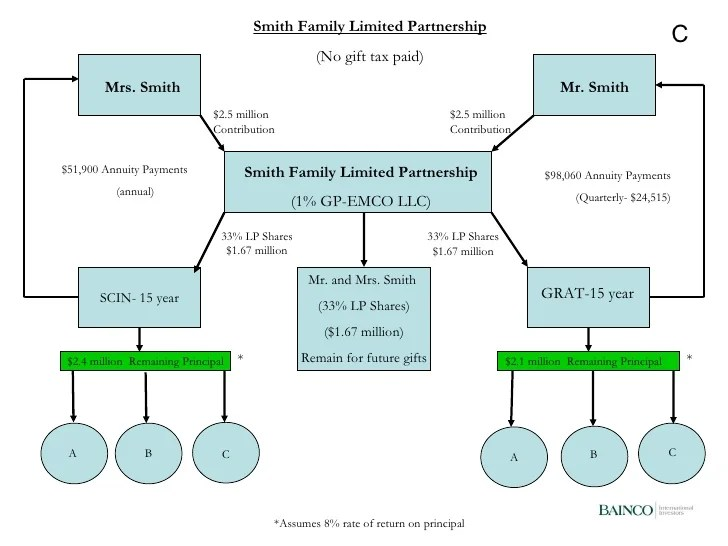 Image Result For My Annuity