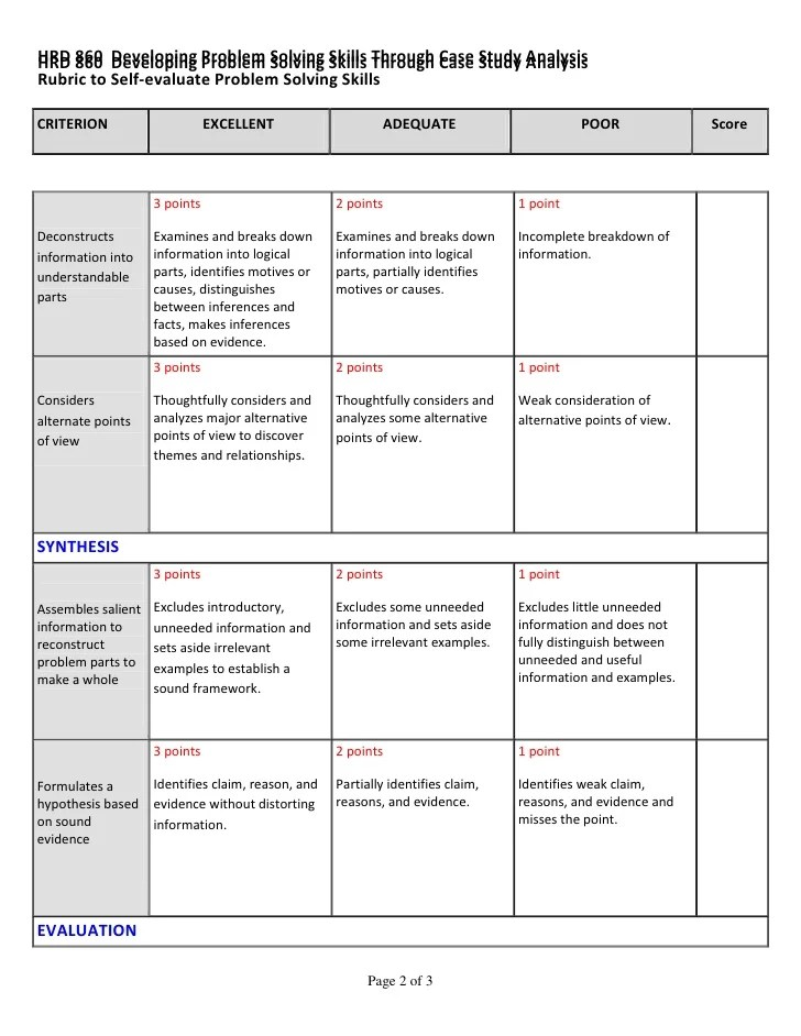 cover letter rubric cover letter intentional process rubric project