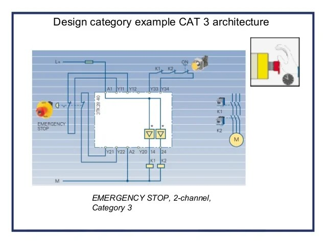 cat 3 safety diagram  top wiring diagram gallery power