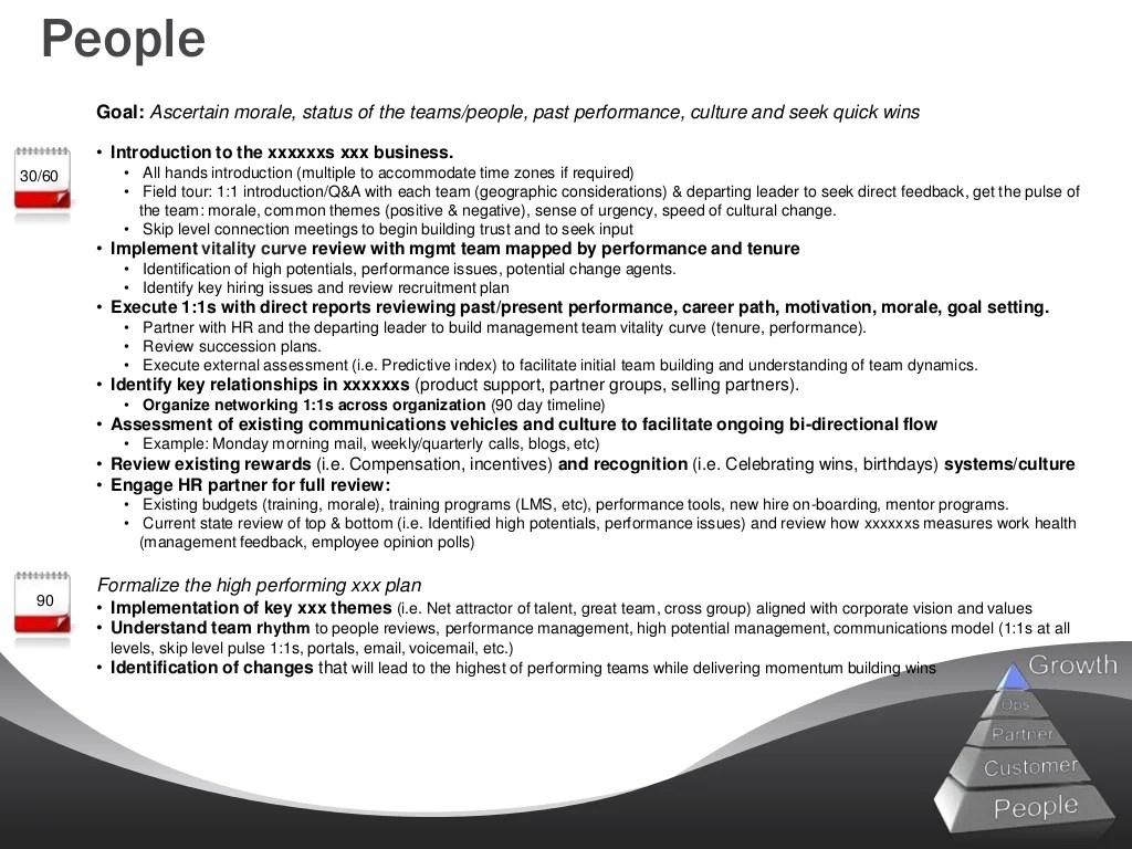 Sample 90 Day Leadership Plan