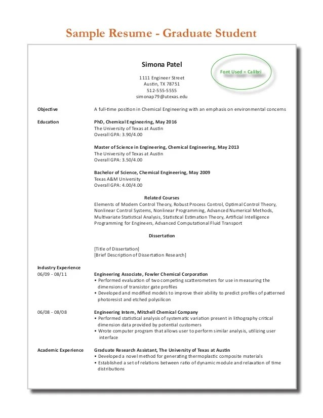 Doctoral student on resume