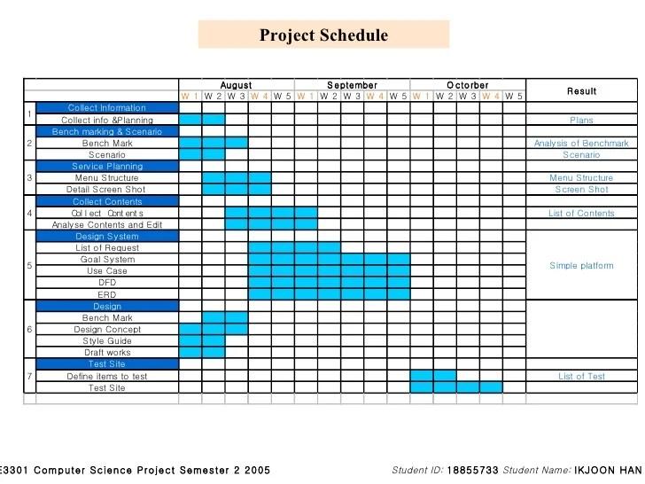 Maintenance planner / Scheduler - Ft Gibson, OK