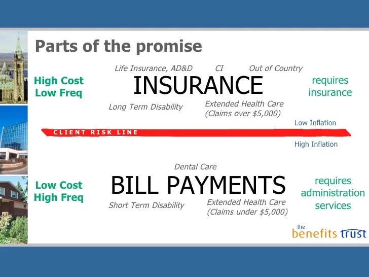 Best Disability Insurance
