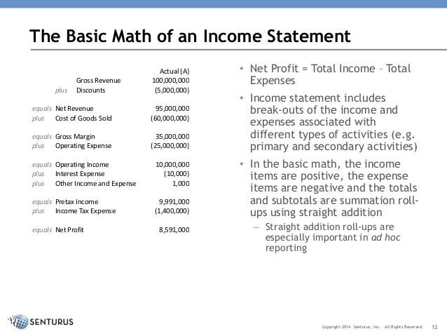 Doc457590 Proper Income Statement Basic Income Statement – Proper Income Statement