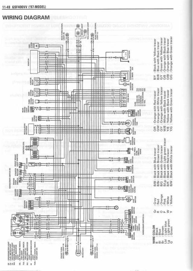 Erfreut Suzuki Drz400e Schaltpläne Zeitgenössisch - Elektrische ...