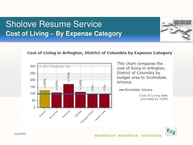 sample finance resume skills nice resume mr hendrix death on the