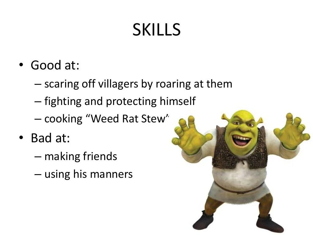 Shrek Character Description