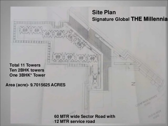 Location Signature globalTHE MILLENNIA sector 37D Gurgaon Signature Global sector 37D Gurgaon affordable housing project ...